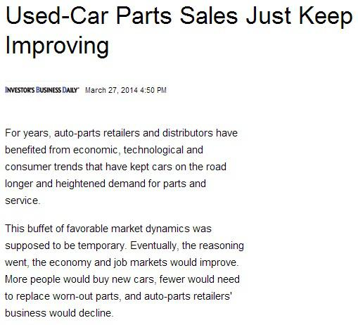 Growth in Salvage Auto Parts Industry is Proof of Their Reliability